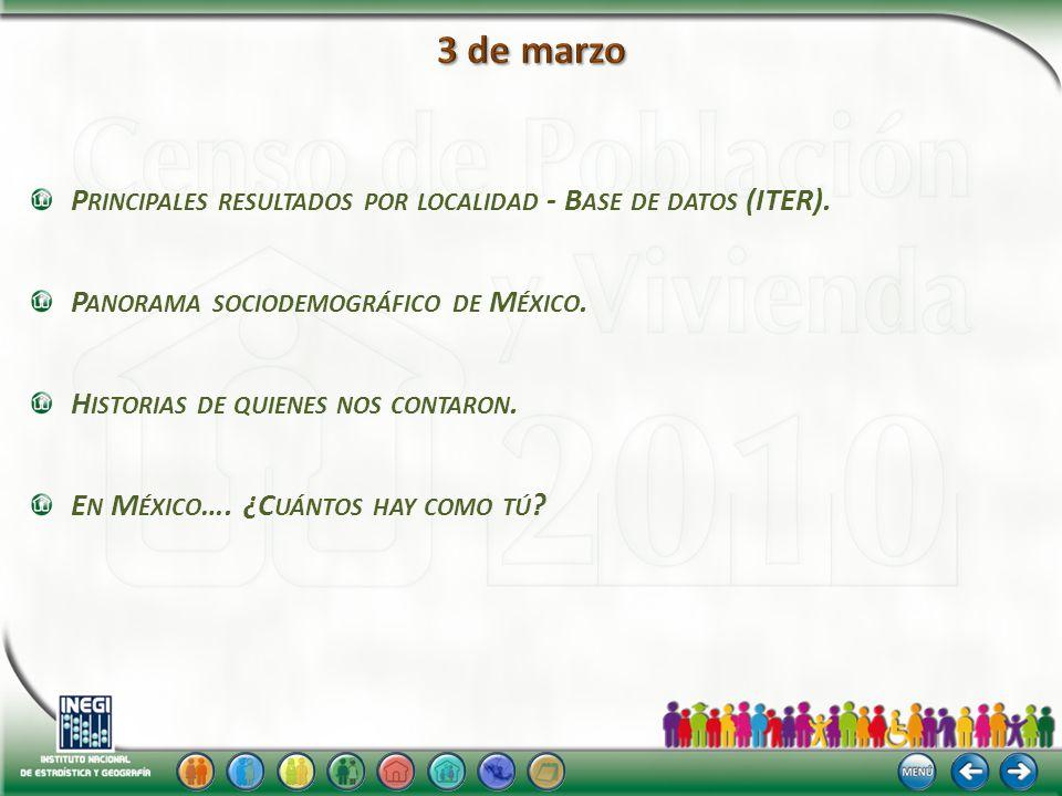 P RINCIPALES RESULTADOS POR LOCALIDAD - B ASE DE DATOS (ITER).