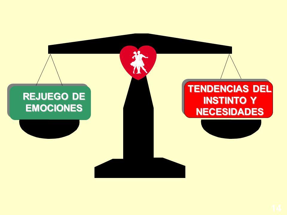 REJUEGO DE EMOCIONES TENDENCIAS DEL INSTINTO Y NECESIDADES 14