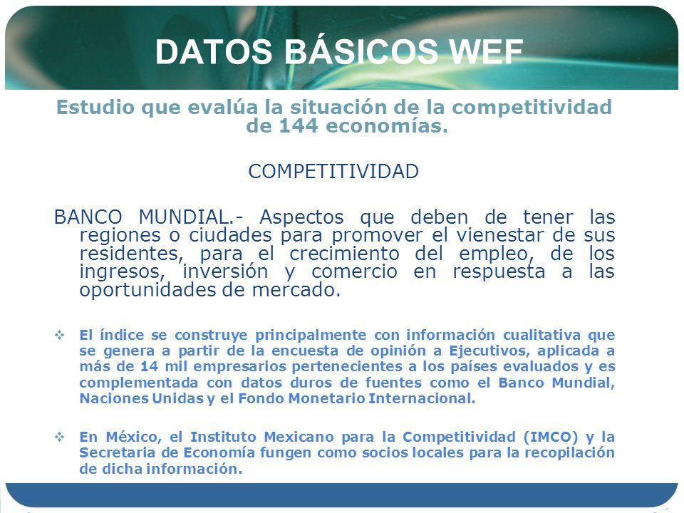 DATOS BÁSICOS WEF Estudio que evalúa la situación de la competitividad de 144 economías.
