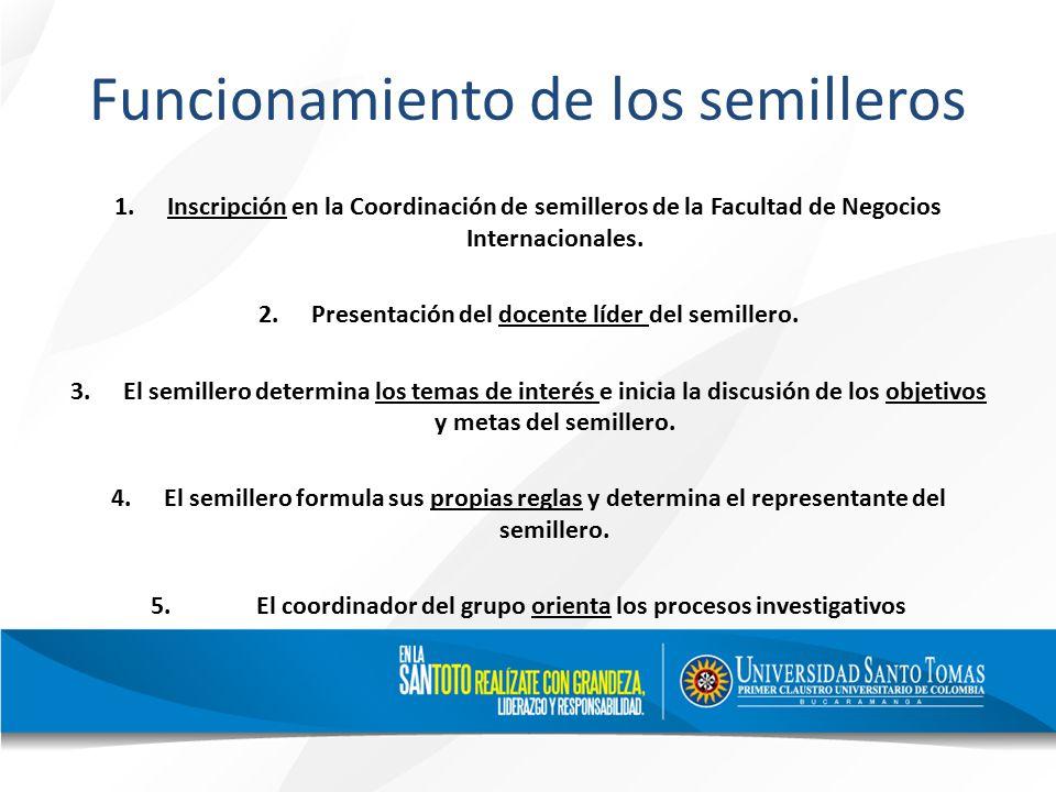 Funcionamiento de los semilleros 1.Inscripción en la Coordinación de semilleros de la Facultad de Negocios Internacionales.