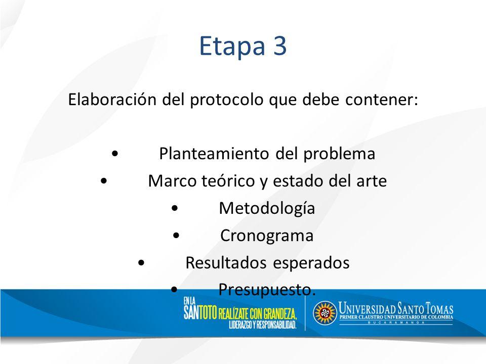 Etapa 3 Elaboración del protocolo que debe contener: Planteamiento del problema Marco teórico y estado del arte Metodología Cronograma Resultados esperados Presupuesto.