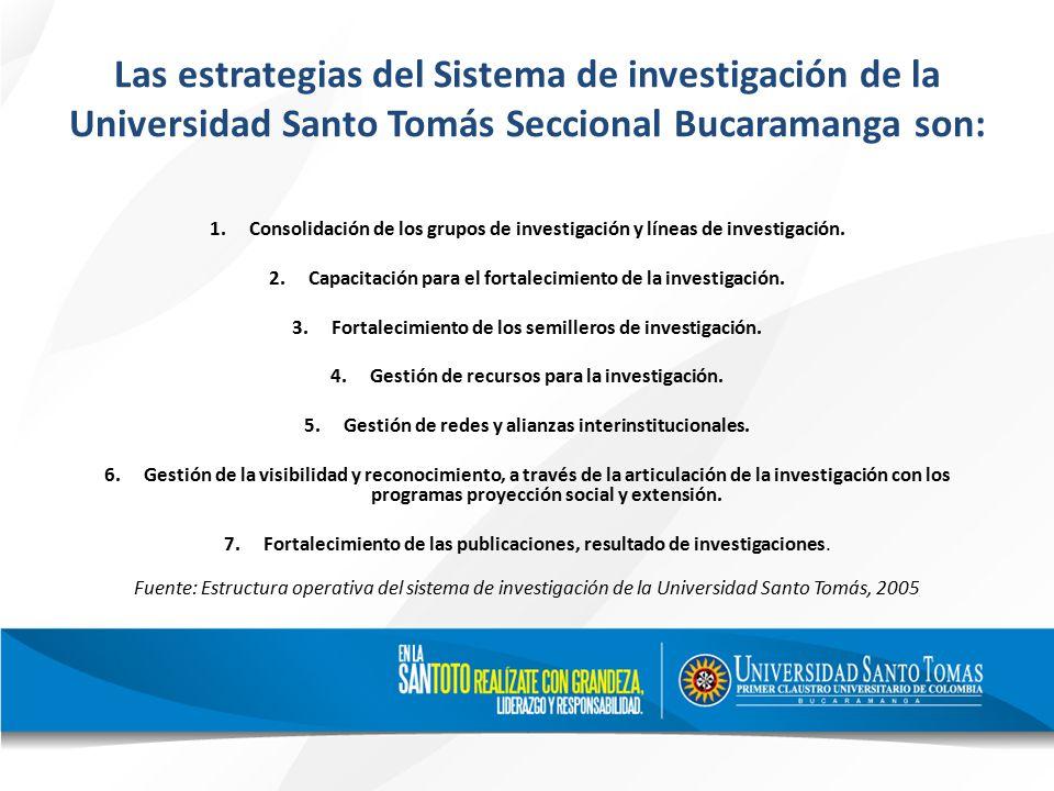 Las estrategias del Sistema de investigación de la Universidad Santo Tomás Seccional Bucaramanga son: 1.Consolidación de los grupos de investigación y líneas de investigación.