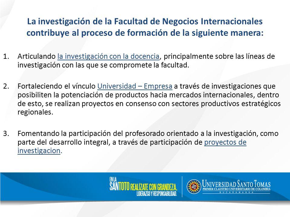 La investigación de la Facultad de Negocios Internacionales contribuye al proceso de formación de la siguiente manera: 1.Articulando la investigación con la docencia, principalmente sobre las líneas de investigación con las que se compromete la facultad.