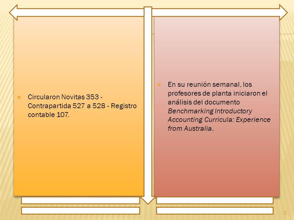  Circularon Novitas 353 - Contrapartida 527 a 528 - Registro contable 107.