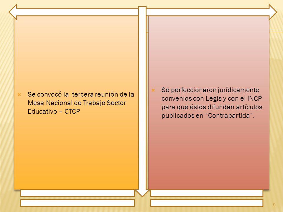  Se convocó la tercera reunión de la Mesa Nacional de Trabajo Sector Educativo – CTCP  Se perfeccionaron jurídicamente convenios con Legis y con el INCP para que éstos difundan artículos publicados en Contrapartida .