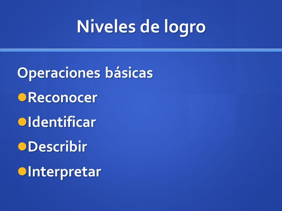 Niveles de logro Operaciones básicas Reconocer Reconocer Identificar Identificar Describir Describir Interpretar Interpretar