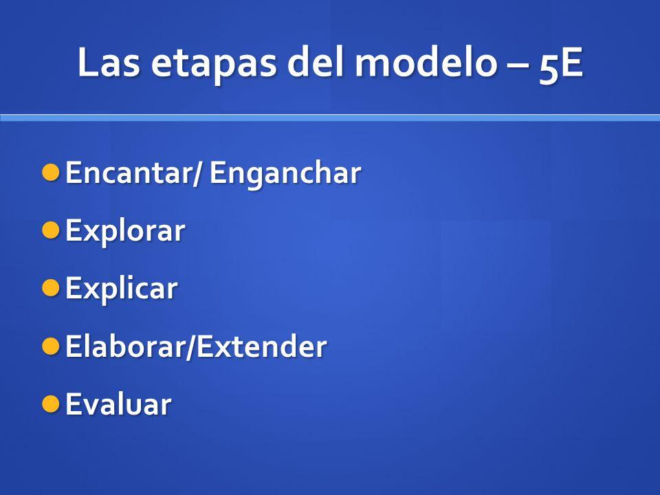 Las etapas del modelo – 5E Encantar/ Enganchar Encantar/ Enganchar Explorar Explorar Explicar Explicar Elaborar/Extender Elaborar/Extender Evaluar Evaluar