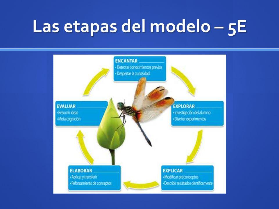 Las etapas del modelo – 5E