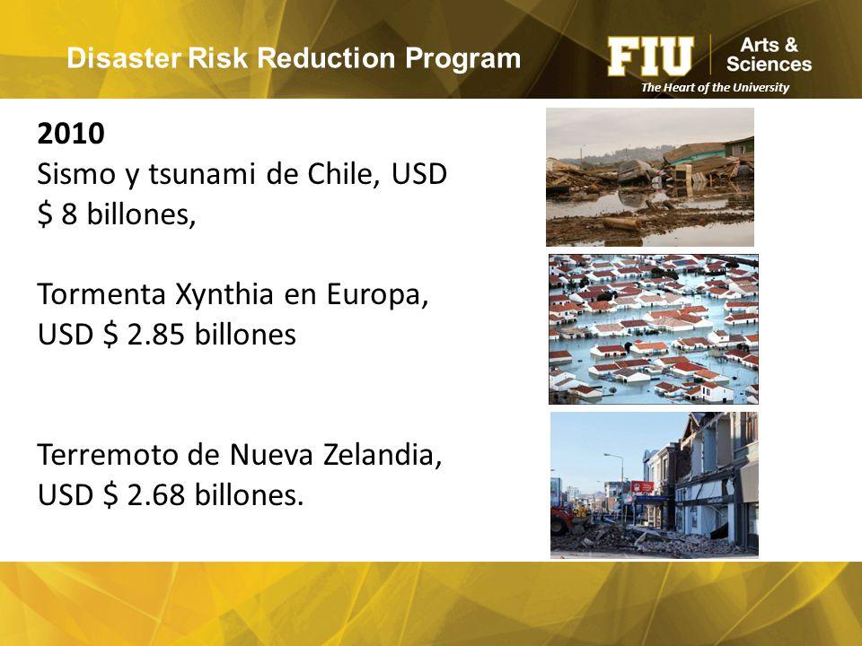 Disaster Risk Reduction Program The Heart of the University 2010 Sismo y tsunami de Chile, USD $ 8 billones, Tormenta Xynthia en Europa, USD $ 2.85 billones Terremoto de Nueva Zelandia, USD $ 2.68 billones.