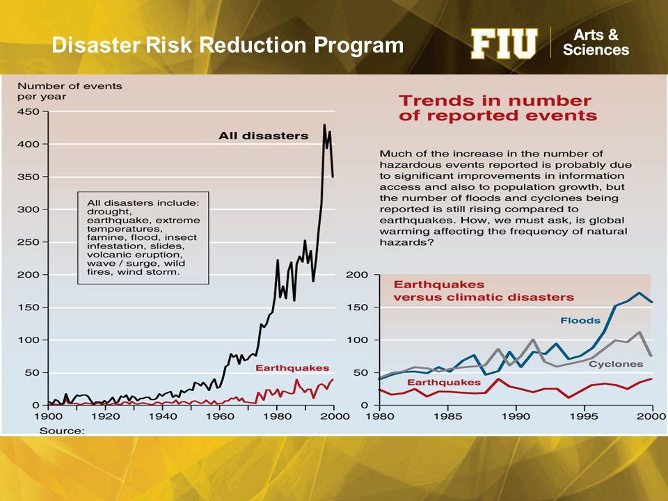 Disaster Risk Reduction Program