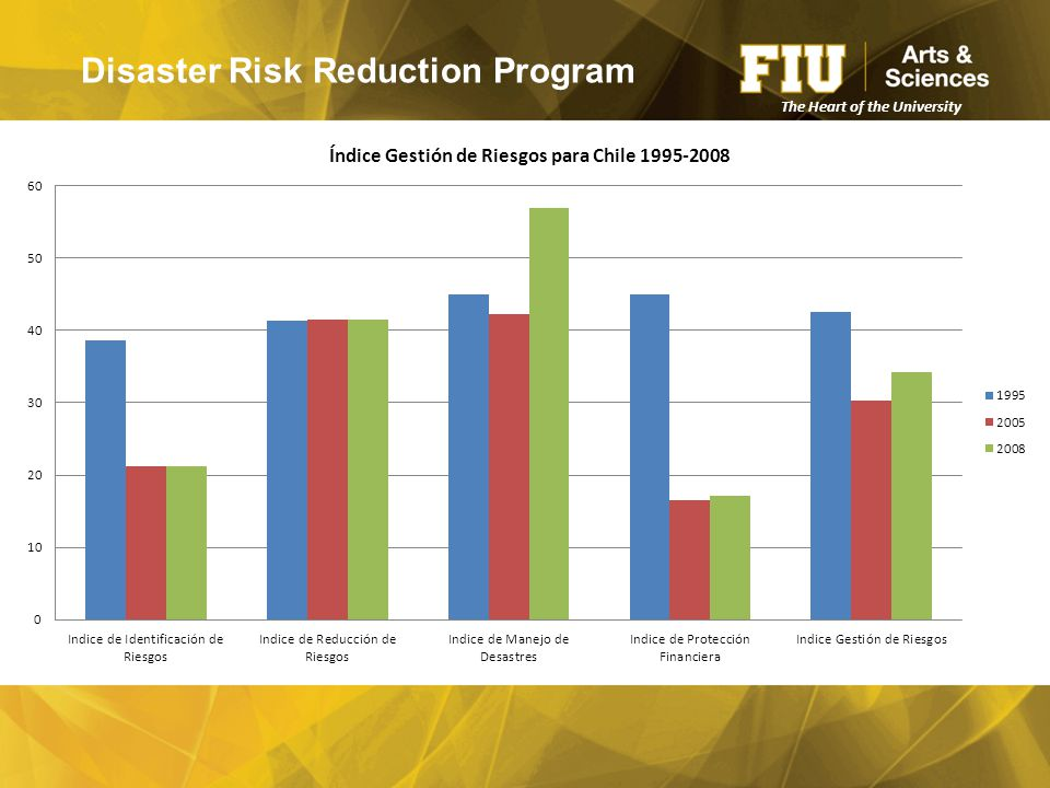 Disaster Risk Reduction Program The Heart of the University