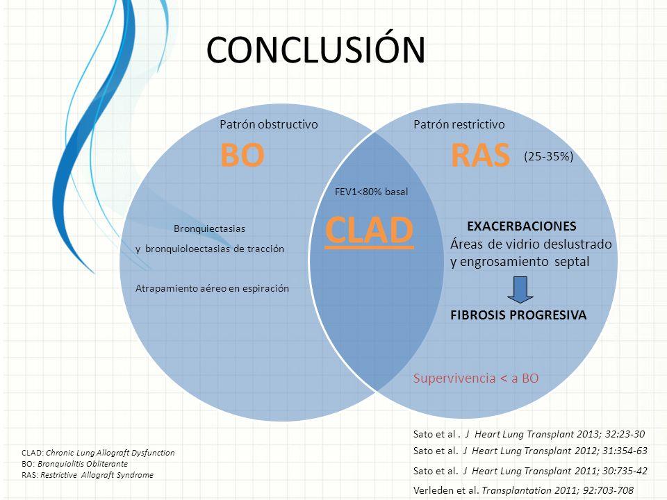 CONCLUSIÓN Sato et al. J Heart Lung Transplant 2012; 31:354-63 Sato et al.