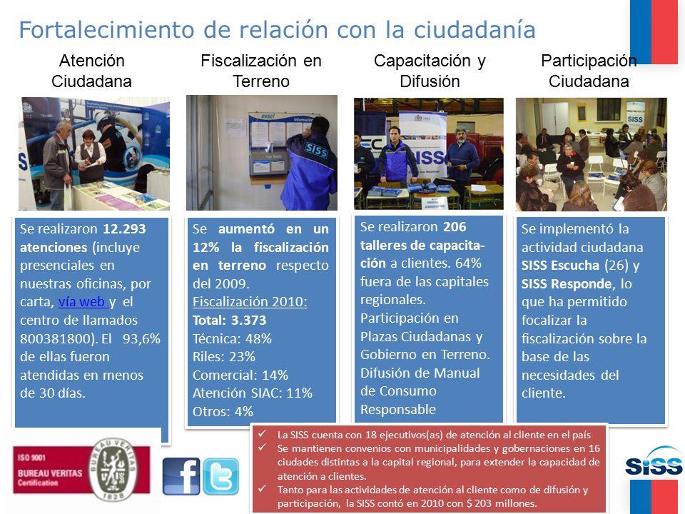 Sanciones a empresas sanitarias e industrias que generan residuos líquidos (riles) SENTENCIAS JUDICIALES AÑO 2010 FAVORABLES A LA SISS13 ADVERSAS A LA SISS1 (se rebajó la multa) CAUSAS EN TRAMITACIÓN EN TRIBUNALES SANITARIAS113 INDUSTRIALES90 TOTAL203 Gobierno de Chile   Superintendencia de Servicios Sanitarios 13 Infracción Nº Sanciones 2010 Nº Sanciones 2009 Monto 2010 M$ Monto 2009 M$ Empresas Sanitarias 8881 1.101.074 763.983 Establecimientos Industriales 10679 487.812 408.390 Total 194160 1.588.886 1.172.373