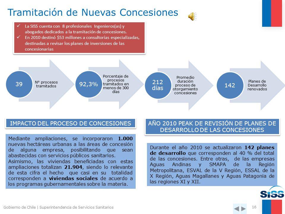 Procesos de Revisión de tarifas 2010 Un mayor número de clientes vio reducida su tarifa Empresa Resultado proceso tarifario Clientes (inmuebles) Número% total país Aguas Andinas-1,30%1.549.59735,29% Esval0,00%529.95112,07% Aguas Chañar-1,65%78.3401,78% Aguas Cordillera-1,00%128.1542,92% Aguas Manquehue+5,80%6.8980,16% Total2.292.94052,22% Empresa Resultado proceso tarifario Clientes (inmuebles) Número% total país Aguas Araucanía+5,0%195.2604,45% SMAPA0185.4734,22% Coopagua03.7000,08% Aguas Patagonia de Aysén024.2480,55% Aguas San Pedro+3,0%8.4120,19% Cooperativa Sarmiento-0,58%2.2010,05% Total419.2949,54% Tarifas que comenzarán vigencia en 2011 Tarifas que comenzaron vigencia en 2010* *El año 2010 comenzaron su vigencia 18 decretos adicionales de empresas menores Gobierno de Chile   Superintendencia de Servicios Sanitarios 15 La SISS cuenta con 20 profesionales Ingenieros(as) y Economistas dedicados a los estudios de tarifas.