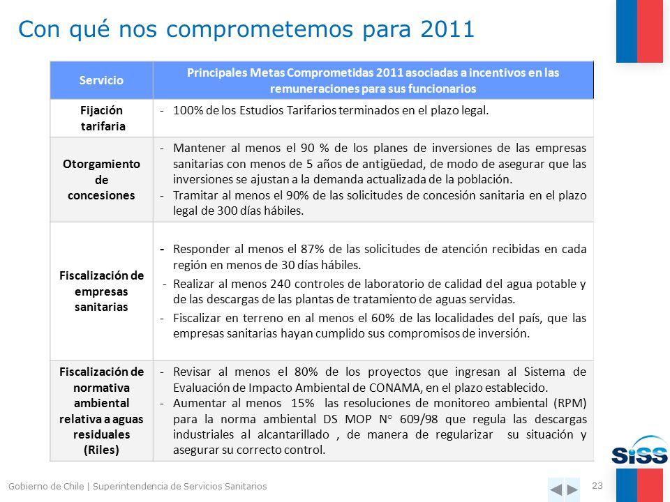 Ejecución presupuestaria 2010 y comparación con Presupuesto 2011 Presupuesto 2010 M$ 2010Presupuesto 2011 M$ 2011 Subtítulo Presupuesto vigente al 31/12 Presupuesto Ejecutado al 31/12 % Ejecución Ley de Presupuestos Variación real r/a año anterior (descontada actualización de 3,3%) 21 Remuneraciones 4.937.000 4.932.794100% 4.758.720-7% 22 Bienes y Servicios de Consumo 2.618.920 2.609.907100% 2.925.1278% 23 Seguridad Social 73.635 73.634100% --103% 29 Adquisición de Activos No Financieros 348.862 346.98199% 279.388-23% Vehículos y Muebles 55.373 53.62697% 29.007-51% Hardware y Software 293.489 293.354100% 250.381-18% 25 Impuestos 4.852 832% 5.1653% 34 Deuda flotante 162.000 100% 1.000-103% 35 Saldo Final de Caja 10.000 -0% 10.000-3% TOTAL 8.155.269 8.125.399100% 7.979.400-5% Gobierno de Chile   Superintendencia de Servicios Sanitarios 22 La SISS se financia únicamente con recursos del presupuesto nacional