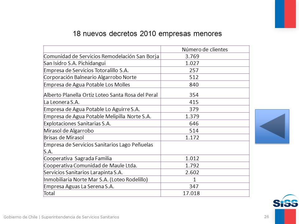 Gobierno de Chile   Superintendencia de Servicios Sanitarios 25 Gracias.