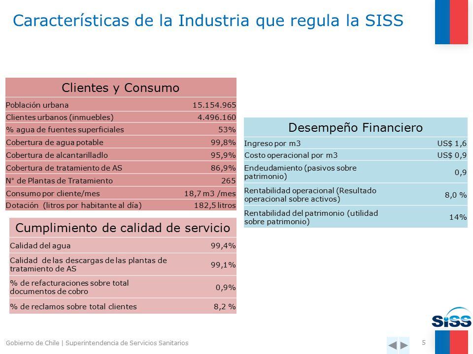 El Sector Sanitario que fiscalizamos está compuesto por 2 EMPRESAS MAYORES Más de 15% de los clientes: Aguas Andinas, ESSBIO 6 EMPRESAS MEDIANAS Entre 4% y 15% de los clientes: ESVAL, Nuevo Sur, Aguas Araucanía, ESSAL, SMAPA, Aguas del Valle 50 EMPRESAS MENORES Menos de 4% de los clientes AGUAS DEL ALTIPLANO AGUAS DE ANTOFAGASTA AGUAS CHAÑAR AGUAS DEL VALLE ESVAL NUEVOSUR ESSBIO AGUAS ARAUCANIA ESSAL AGUAS PATAGONIA DE AYSEN AGUAS MAGALLANES AGUAS ANDINAS SMAPA ESSBIO Total: 58 empresas 4.469.206 clientes (inmuebles) Gobierno de Chile   Superintendencia de Servicios Sanitarios 4 95% de los clientes es atendido por empresas de propiedad privada y un 5% por municipalidades, cooperativas y el Estado.