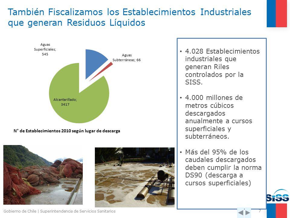 Calidad de Servicio del Sector Sanitario Gobierno de Chile   Superintendencia de Servicios Sanitarios 6 Anualmente la SISS consulta a los clientes su percepción sobre la calidad de servicio que prestan las empresas sanitarias, a través de una encuesta a más de 8 mil hogares.