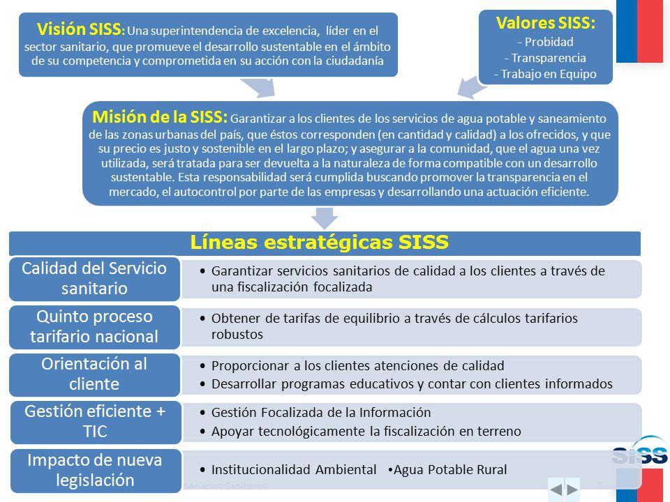 También Fiscalizamos los Establecimientos Industriales que generan Residuos Líquidos 4.028 Establecimientos industriales que generan Riles controlados por la SISS.