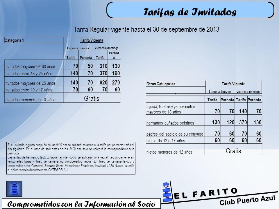 Club Puerto Azul E L F A R I T O Tarifas de Invitados Comprometidos con la Información al Socio Si el Invitado ingresa después de las 6:00 pm se cobrará solamente la tarifa por pernoctar más el día siguiente.