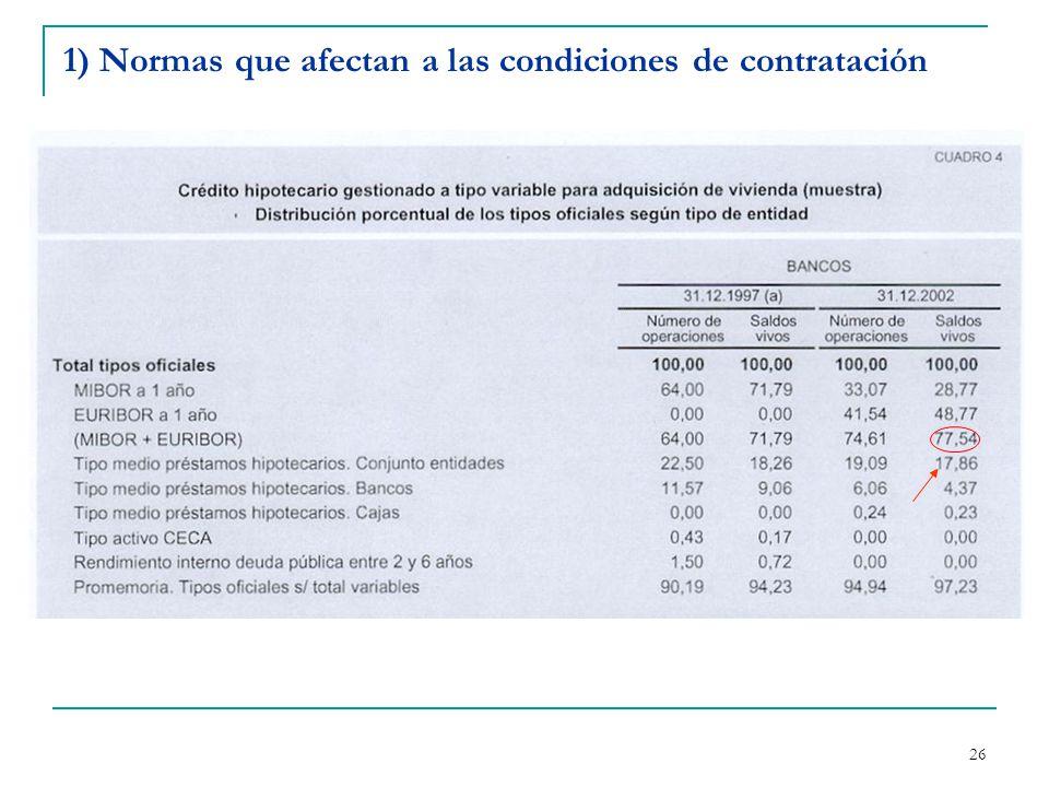 26 1) Normas que afectan a las condiciones de contratación