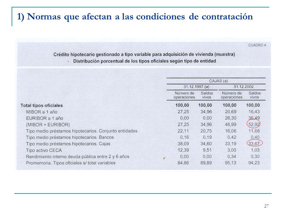 27 1) Normas que afectan a las condiciones de contratación
