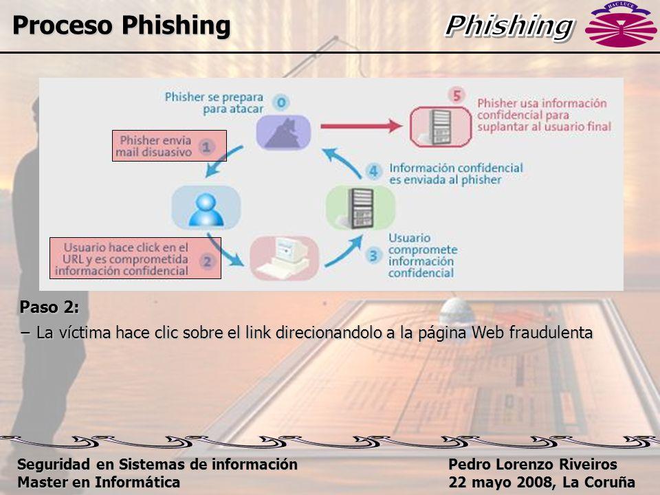 Pedro Lorenzo Riveiros 22 mayo 2008, La Coruña Paso 2: − La víctima hace clic sobre el link direcionandolo a la página Web fraudulenta Proceso Phishing Seguridad en Sistemas de información Master en Informática