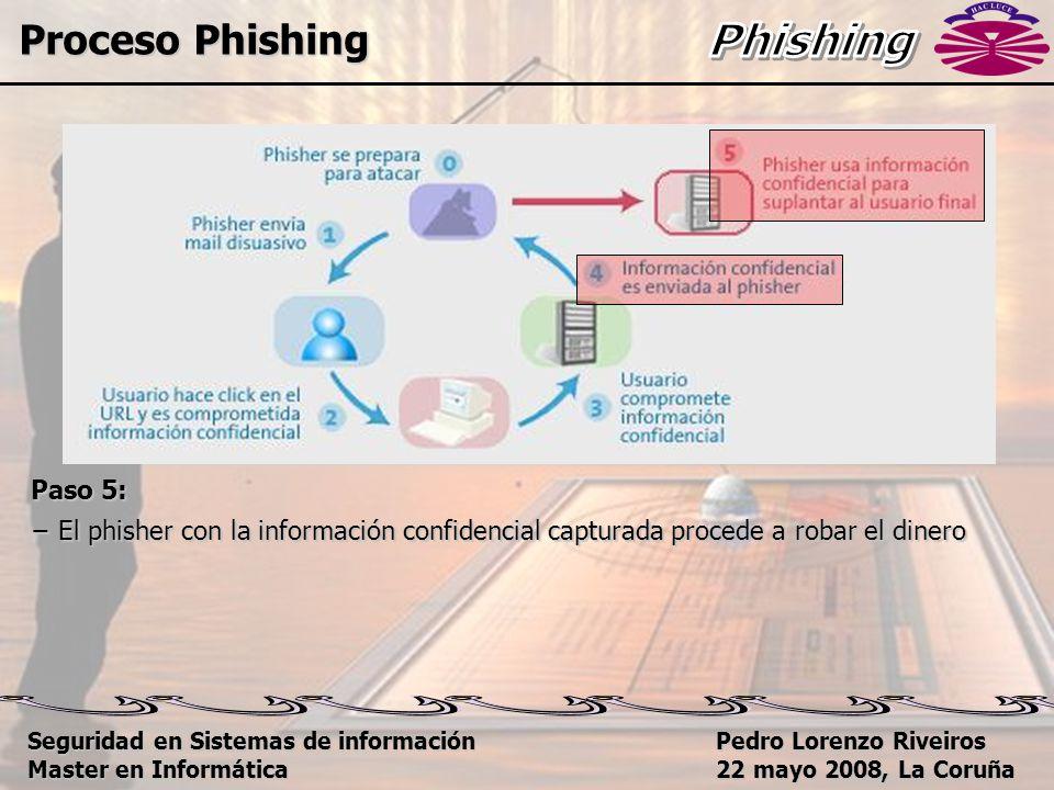 Pedro Lorenzo Riveiros 22 mayo 2008, La Coruña Paso 5: − El phisher con la información confidencial capturada procede a robar el dinero Proceso Phishing Seguridad en Sistemas de información Master en Informática
