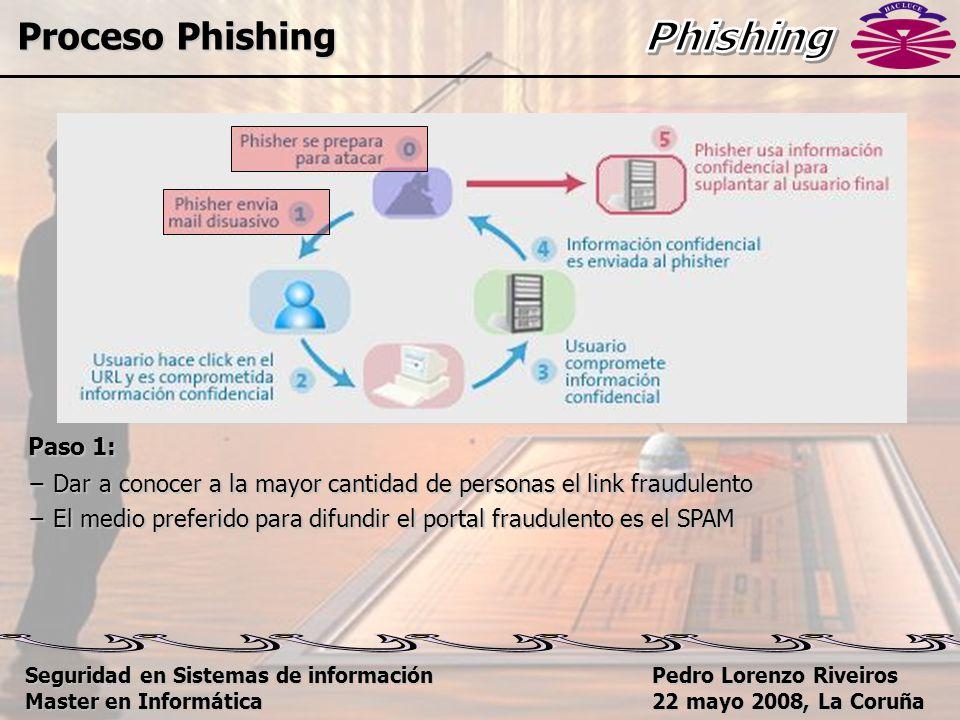 Pedro Lorenzo Riveiros 22 mayo 2008, La Coruña Paso 1: − Dar a conocer a la mayor cantidad de personas el link fraudulento − El medio preferido para difundir el portal fraudulento es el SPAM Proceso Phishing Seguridad en Sistemas de información Master en Informática