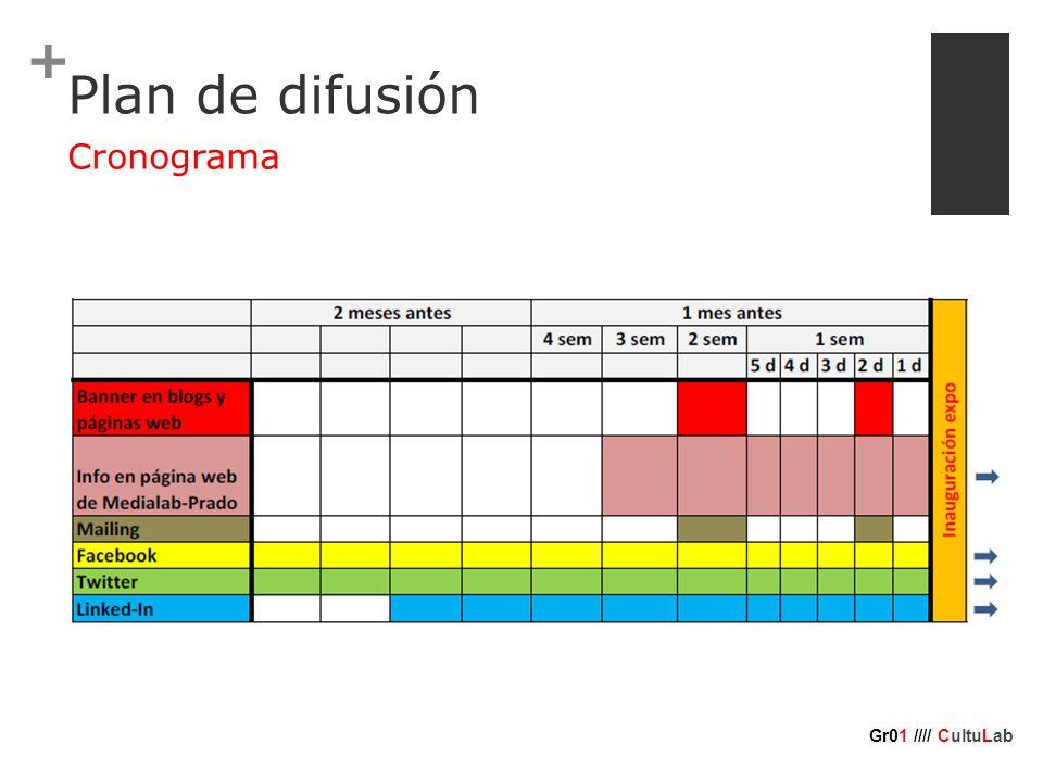 + Plan de difusión Cronograma Gr01 //// CultuLab