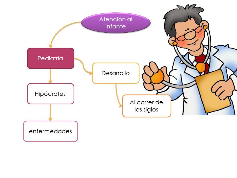 Atención al infante Pediatría Hipócrates enfermedades Desarrollo Al correr de los siglos