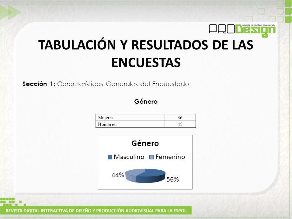 Mujeres36 Hombres45 TABULACIÓN Y RESULTADOS DE LAS ENCUESTAS Género Sección 1: Características Generales del Encuestado