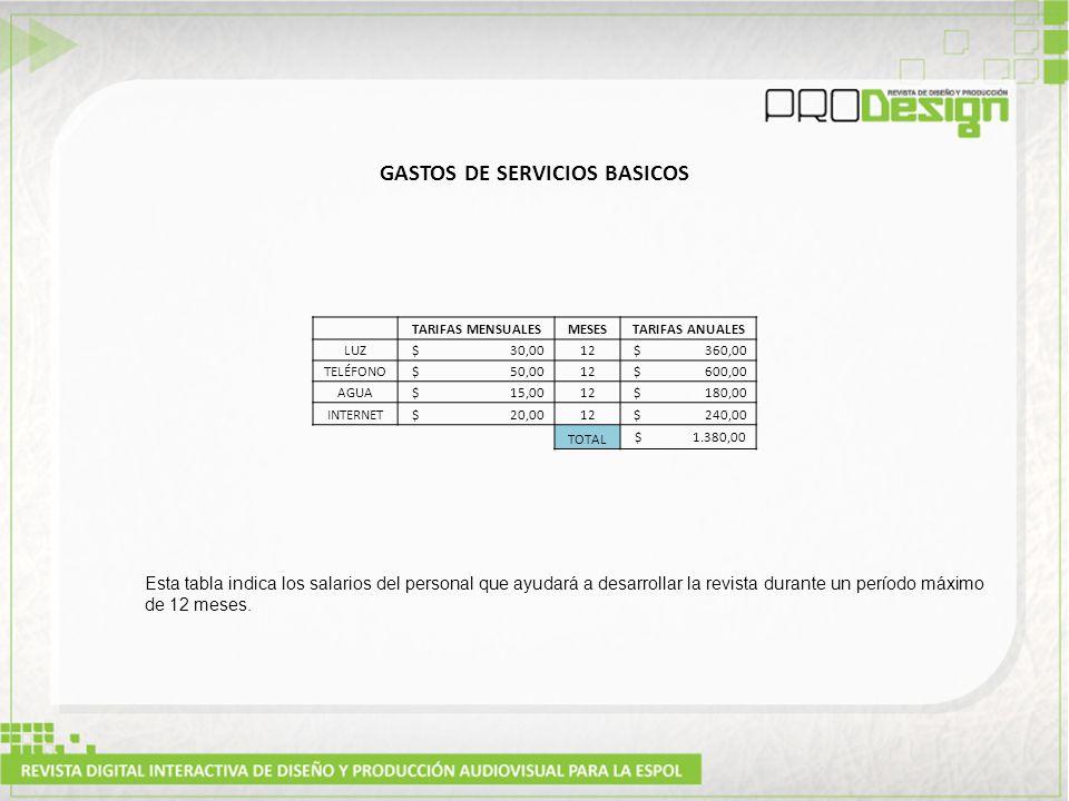 GASTOS DE SERVICIOS BASICOS Esta tabla indica los salarios del personal que ayudará a desarrollar la revista durante un período máximo de 12 meses.