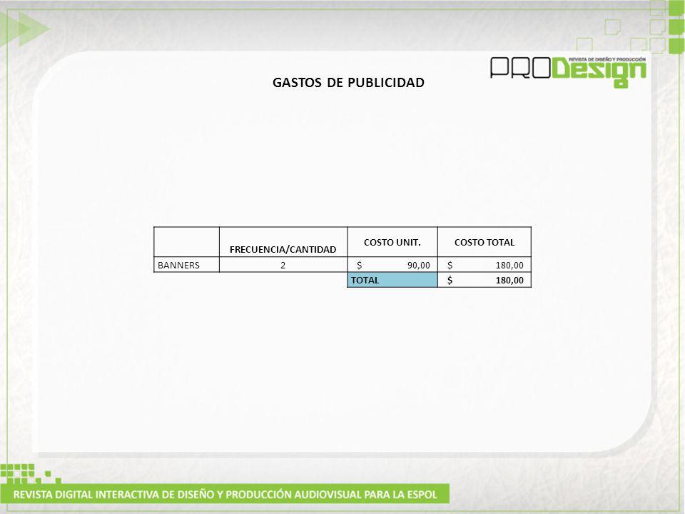 GASTOS DE PUBLICIDAD FRECUENCIA/CANTIDAD COSTO UNIT.COSTO TOTAL BANNERS2 $ 90,00 $ 180,00 TOTAL $ 180,00