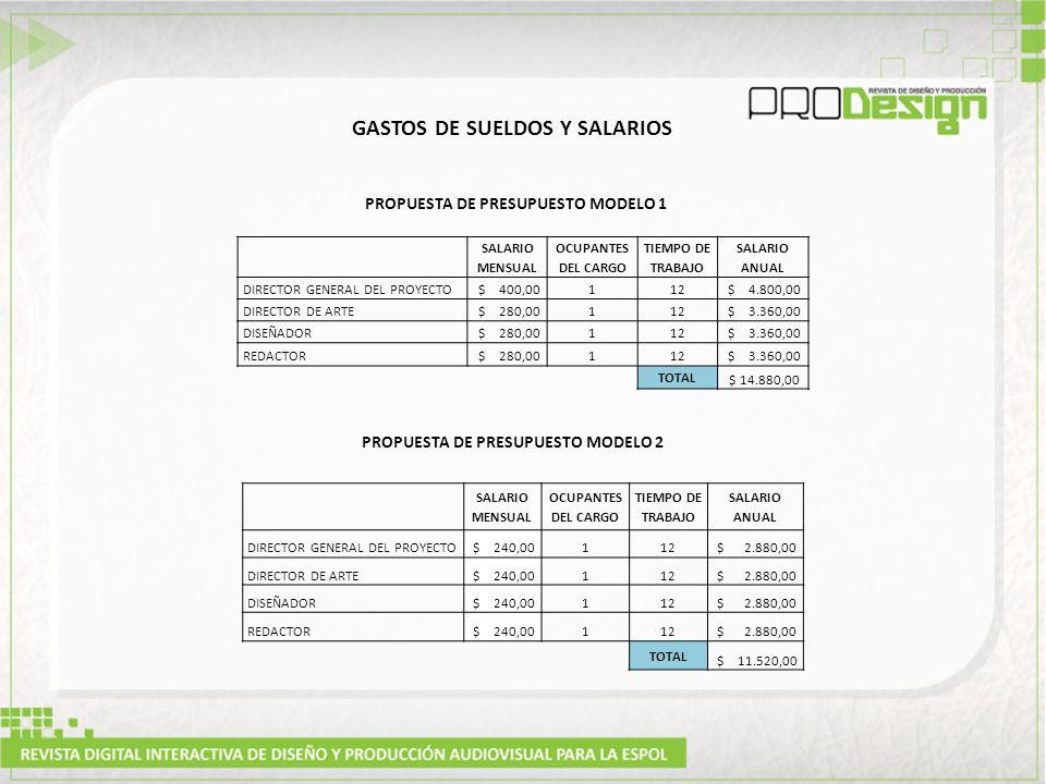 GASTOS DE SUELDOS Y SALARIOS SALARIO MENSUAL OCUPANTES DEL CARGO TIEMPO DE TRABAJO SALARIO ANUAL DIRECTOR GENERAL DEL PROYECTO $ 400,00112 $ 4.800,00 DIRECTOR DE ARTE $ 280,00112 $ 3.360,00 DISEÑADOR $ 280,00112 $ 3.360,00 REDACTOR $ 280,00112 $ 3.360,00 TOTAL $ 14.880,00 PROPUESTA DE PRESUPUESTO MODELO 1 PROPUESTA DE PRESUPUESTO MODELO 2 SALARIO MENSUAL OCUPANTES DEL CARGO TIEMPO DE TRABAJO SALARIO ANUAL DIRECTOR GENERAL DEL PROYECTO $ 240,00112 $ 2.880,00 DIRECTOR DE ARTE $ 240,00112 $ 2.880,00 DISEÑADOR $ 240,00112 $ 2.880,00 REDACTOR $ 240,00112 $ 2.880,00 TOTAL $ 11.520,00