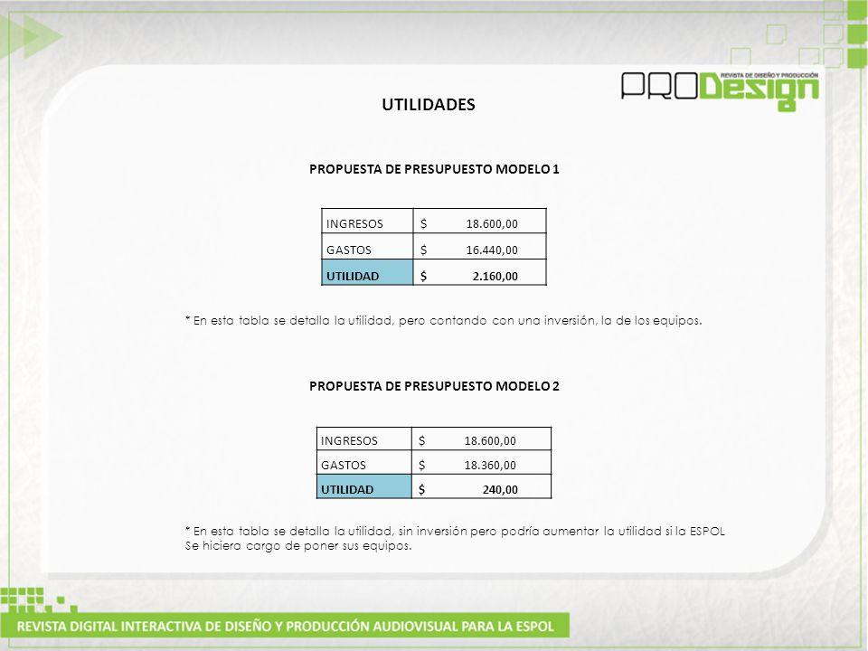 UTILIDADES INGRESOS $ 18.600,00 GASTOS $ 16.440,00 UTILIDAD $ 2.160,00 PROPUESTA DE PRESUPUESTO MODELO 1 PROPUESTA DE PRESUPUESTO MODELO 2 INGRESOS $ 18.600,00 GASTOS $ 18.360,00 UTILIDAD $ 240,00 * En esta tabla se detalla la utilidad, pero contando con una inversión, la de los equipos.