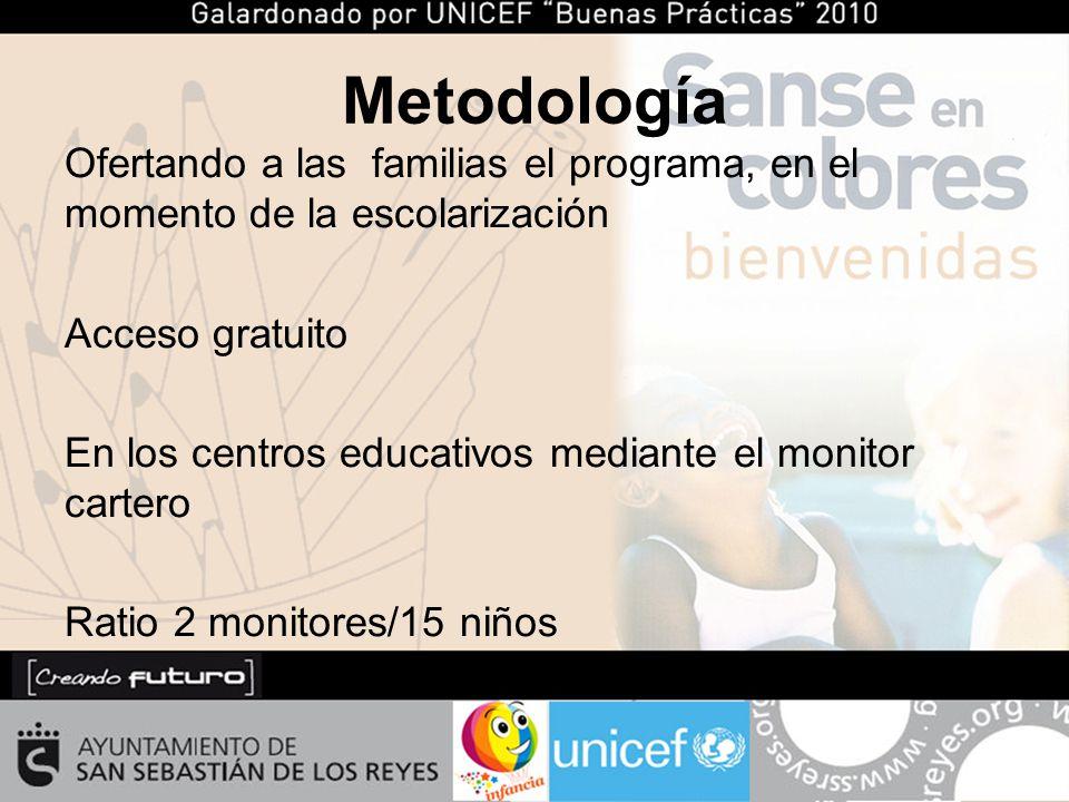 Metodología Ofertando a las familias el programa, en el momento de la escolarización Acceso gratuito En los centros educativos mediante el monitor cartero Ratio 2 monitores/15 niños