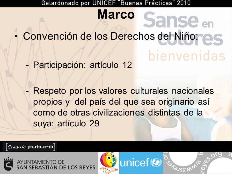 Marco Convención de los Derechos del Niño: -P-Participación: artículo 12 -R-Respeto por los valores culturales nacionales propios y del país del que sea originario así como de otras civilizaciones distintas de la suya: artículo 29