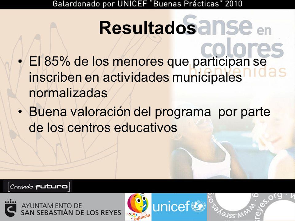 Resultados El 85% de los menores que participan se inscriben en actividades municipales normalizadas Buena valoración del programa por parte de los centros educativos