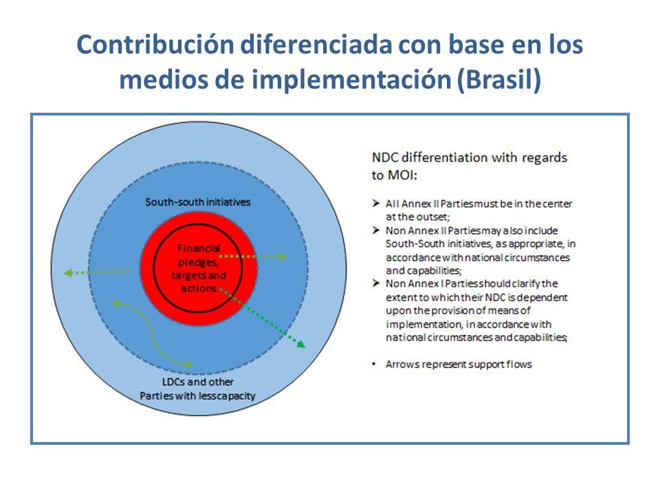 Contribución diferenciada con base en los medios de implementación (Brasil)