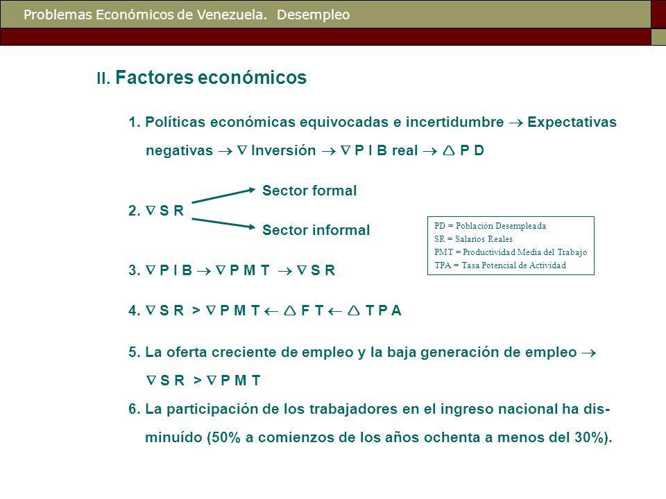 Problemas Económicos de Venezuela. Desempleo II. Factores económicos 1.