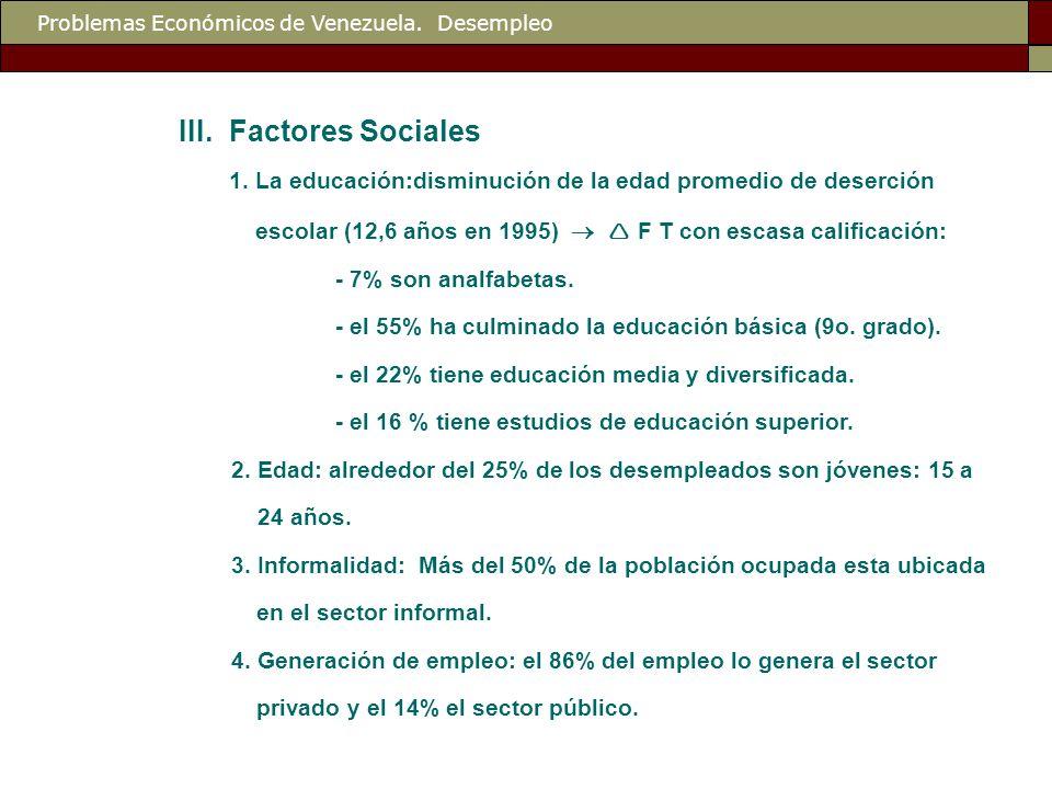 Problemas Económicos de Venezuela. Desempleo III.Factores Sociales 1.