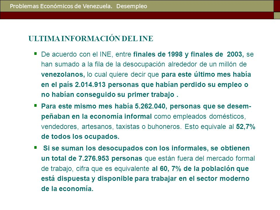 Problemas Económicos de Venezuela.
