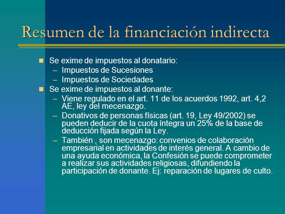 Resumen de la financiación indirecta Se exime de impuestos al donatario: –Impuestos de Sucesiones –Impuestos de Sociedades Se exime de impuestos al donante: –Viene regulado en el art.