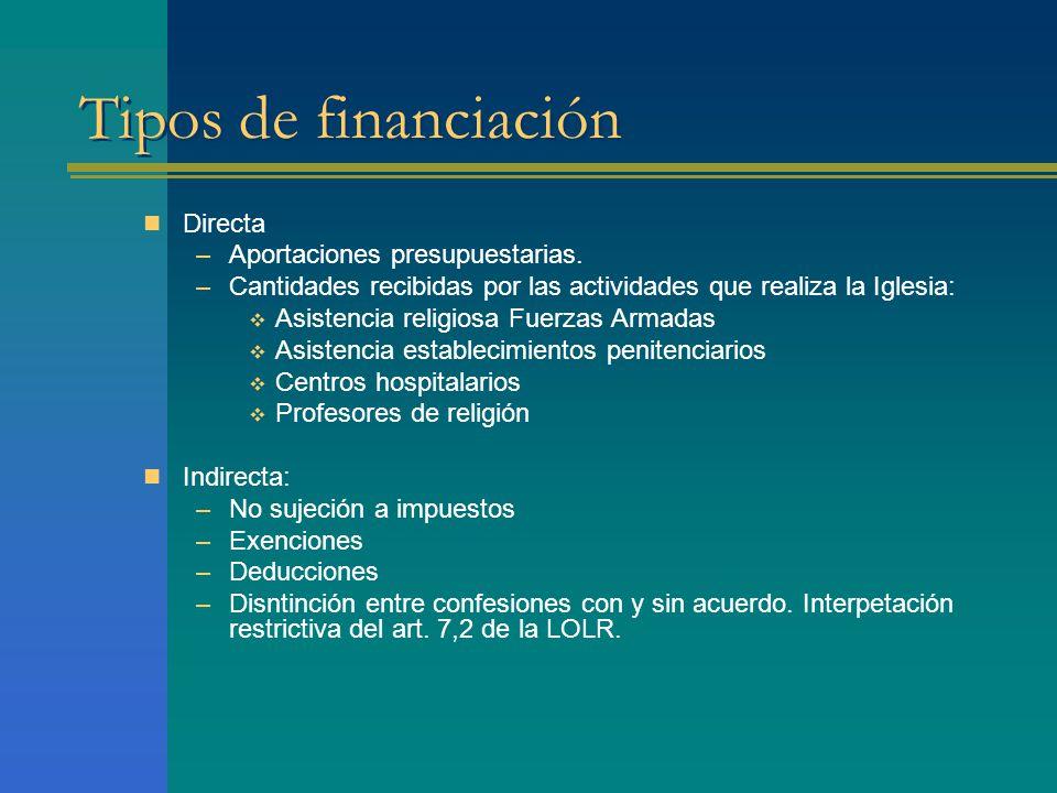 Tipos de financiación Directa –Aportaciones presupuestarias.
