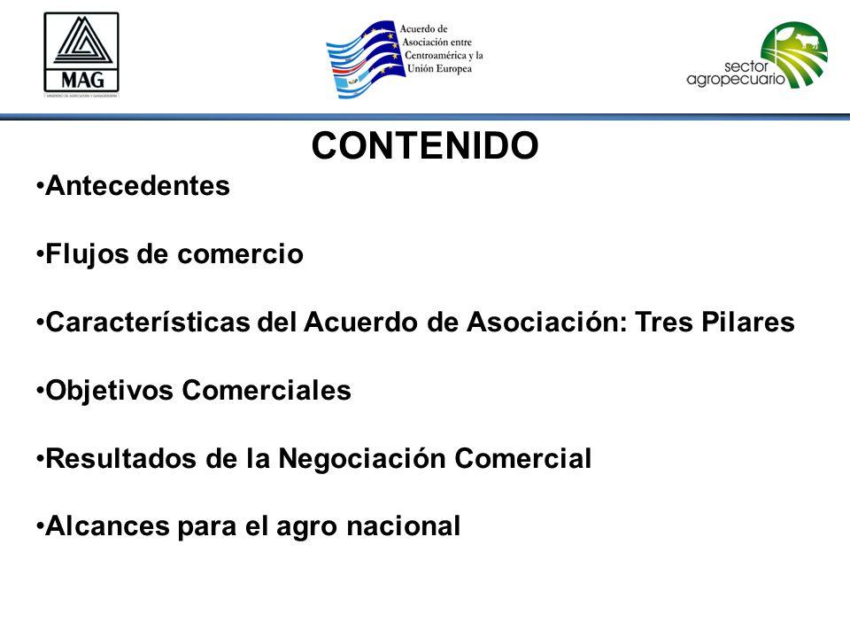CONTENIDO Antecedentes Flujos de comercio Características del Acuerdo de Asociación: Tres Pilares Objetivos Comerciales Resultados de la Negociación Comercial Alcances para el agro nacional