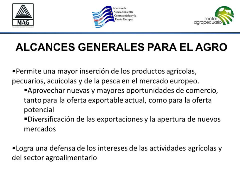 ALCANCES GENERALES PARA EL AGRO Permite una mayor inserción de los productos agrícolas, pecuarios, acuícolas y de la pesca en el mercado europeo.