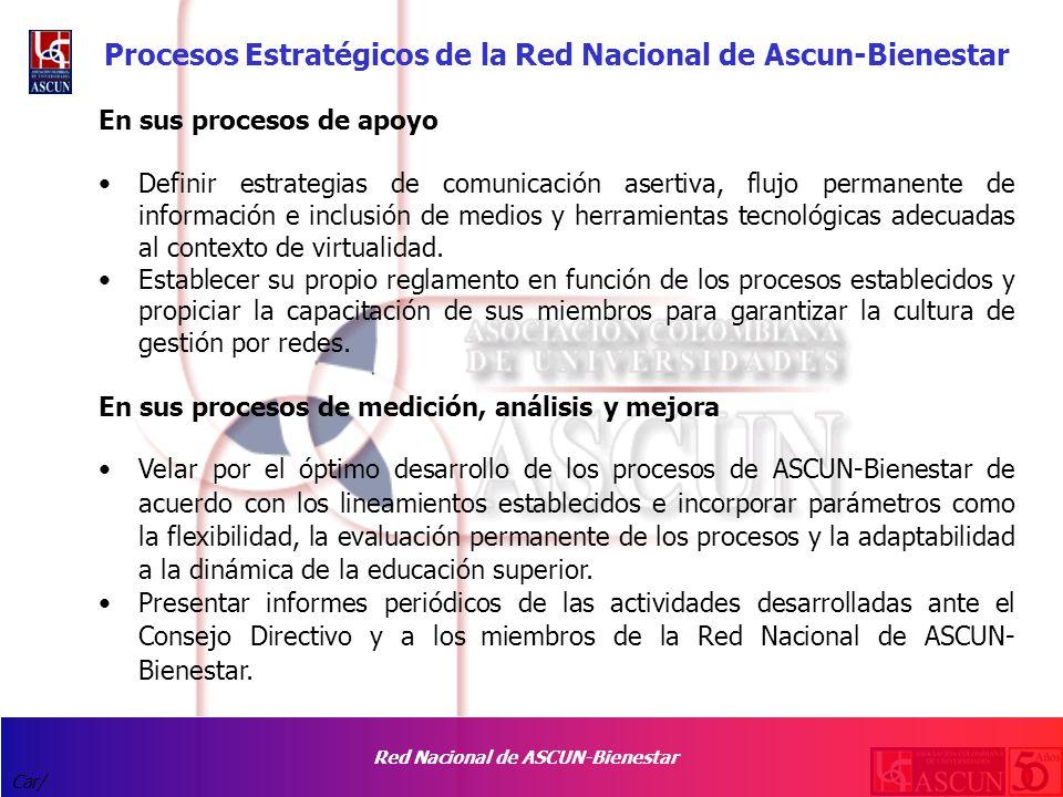 Red Nacional de ASCUN-Bienestar Car/ Procesos Estratégicos de la Red Nacional de Ascun-Bienestar En sus procesos de apoyo Definir estrategias de comunicación asertiva, flujo permanente de información e inclusión de medios y herramientas tecnológicas adecuadas al contexto de virtualidad.