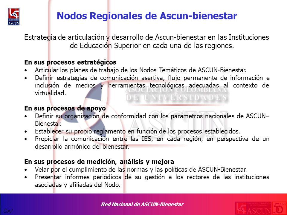 Red Nacional de ASCUN-Bienestar Car/ Nodos Regionales de Ascun-bienestar Estrategia de articulación y desarrollo de Ascun-bienestar en las Instituciones de Educación Superior en cada una de las regiones.