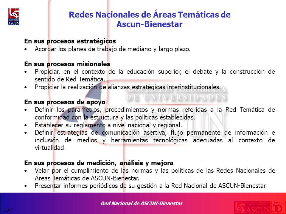 Red Nacional de ASCUN-Bienestar Car/ Redes Nacionales de Áreas Temáticas de Ascun-Bienestar En sus procesos estratégicos Acordar los planes de trabajo de mediano y largo plazo.